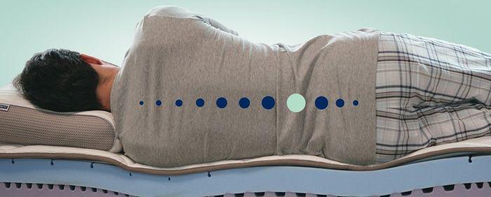 Ortopedická matrace Dormeo Ergo Comfort