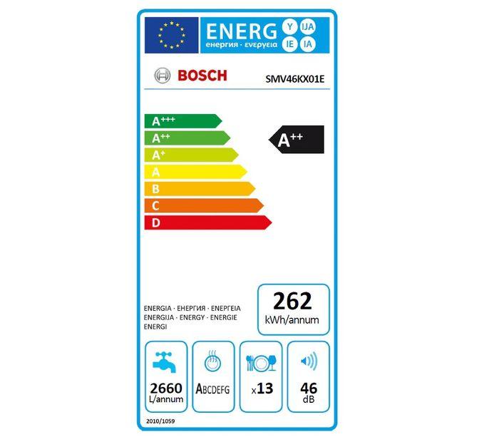 Bosch SMV46KX01E energetický štítok
